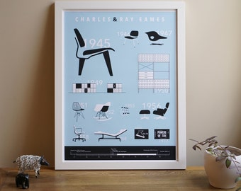 Charles and Ray Eames chronology poster