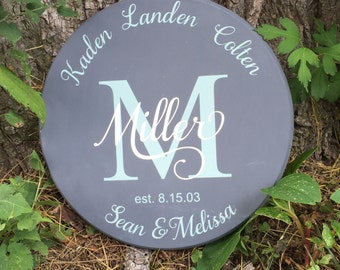 Circle family wooden plaque family name with indivual names and established date.