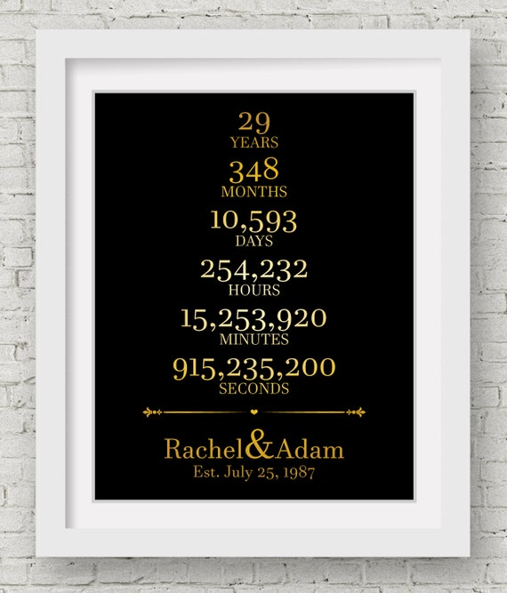 29th Wedding Anniversary Gift Ideas For Parents : 29th Wedding Anniversary Gift For Him 29 Year Anniversary Anniversary ...