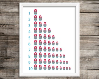 Counting Matryoshka Doll Kids Wall Art ~ Digital Download.