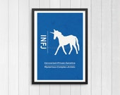 INFJ Minimalist Poster | Myers Briggs Poster | Personality Type Poster