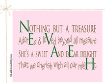 Little Girl Gifts Gift For Niece Granddaughter Gift Baby Present Childrens Prints Kids Room Wall Art Custom Name Print Poem 8x10 Nevaeh