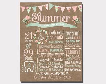 Shabby Chic Birthday Chalkboard | Shabby Chic Birthday | Tea Party Birthday | Tea For Two Birthday | Floral Birthday