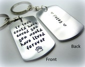 Personalized Pet Memorial dogtag keychain or necklace, pet memorial, if love could have saved you
