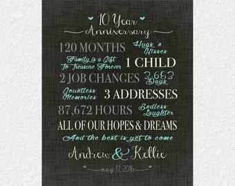 Ten year wedding anniversary gift for husband