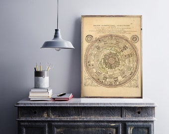 Old Cosmological Map 1696, Cosmological Map Print, Zodiac Map, Antique Map Poster, Vintage Map- CP014