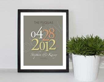 8x10 Customized, Special, Wedding, Anniversary Gift, Unique, One-of-a-kind, Printable