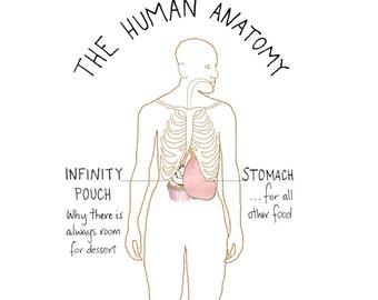 The Human Anatomy - Greeting Card