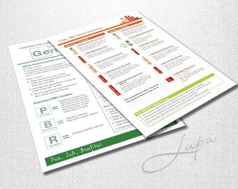 A5 Arbonne RE9 and Genius 3 day trial use instruction sheet – printable 2up A4 – Instant Download – DIGITAL FILE