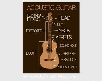 Acoustic Guitar Parts Canvas or Art Print, Labeled Guitar Chart, Choose Any Colors, Gift for Guitarist, Music or Guitar Nursery, Guitar Art