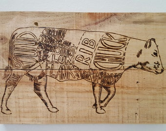 Reclaimed Wood Butcher Diagram. Beef cuts. Kitchen Art Cow Diagram. Beef Butcher Chart.