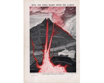 1910 VOLCANO ERUPTING LITHOGRAPH original antique print - geology science magma lava flow