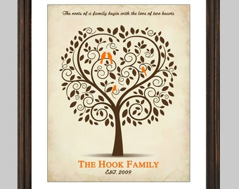 Last Minute Gift for Mother's Day, Rush Anniversary Gift, Custom Family Tree with Established Date, Gift for Mother - DIGITAL PRINTABLE JPEG