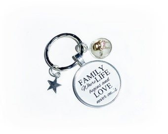 Key chains, family where...
