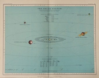 """1922 Antique print.Antique astronomy chart engraving.The SOLAR System.Beautiful plate.Astronomy chart.Astronomy print.10,5x13,3""""or 27x34cm"""