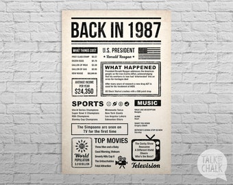 Back In 1987 Newspaper-Style Poster, 30th Birthday PRINTABLE Sign, 30th Birthday DIGITAL Poster, 30th Birthday Gift, 1987 Sign, 1987 Poster