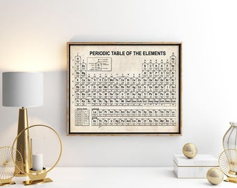 wall art periodic table etsy uk. Black Bedroom Furniture Sets. Home Design Ideas