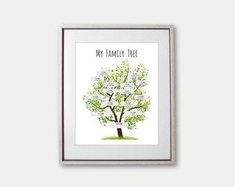 DIY Editable Family Tree Digital Print Baptismal Gift Print Baby Boy Gift Genealogy Print Family Tree Wall Art decor