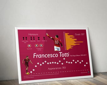 Francesco Totti Roma Italy Statistical Infographic Wall Print