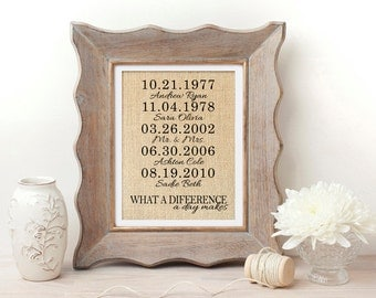 What a Difference a Day Makes Burlap Print | Family Dates and Names Sign | Housewarming Gift | Childrens Birthdates Sign | Childrens Names