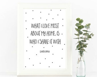 What I love most about my home printable quotes, personalised digital print, personalized printable wall art, Print at home art