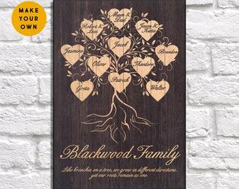 Custom Family tree print Wood wall art Anniversary gift for Men gift for Women gift for Husband gift for her gift for him Panel effect sign