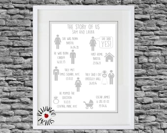 The Story Of Us Print ~ Long Story Short ~ Personalised Love Print ~ Special Date Print ~ Our Love Story ~  Quirky Anniversary Gift