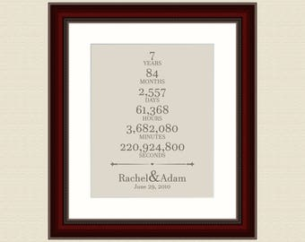 7th Anniversary Gift 1st Anniversary Gift For Husband Anniversary Gifts For Boyfriend 57 Year Wedding Anniversary Gift 1st Anniversary