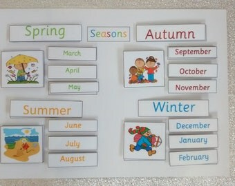 Teach the seasons, interactive resource, learn the months of the year, sequence the months, learn months and seasons, EYFS, SEN, early years