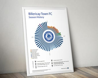 Billericay Town FC Season History Wall Print