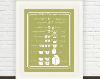 Tuscan Olive Green Kitchen Print Printable // Measurement Conversion Chart // Instant JPEG Download // Kitchen Art // Ounces Cups Wall Art