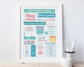 Family Rules Print - house rules print - family picture - kitchen print - household rules - family gift - housewarming gift