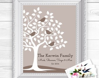 """Personalized, Custom, Family Birds in Tree Names & Established Date Wall Art, Birds, Parents, Children, 8x10"""",  Digital or Printed"""