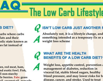 Low Carb Lifestyle FAQs - Diet and Nutrition Infographic