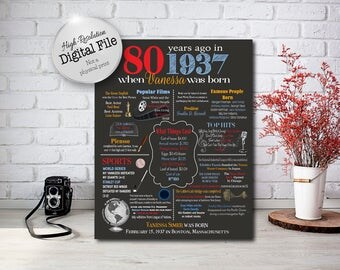 Personalized 80th Birthday Chalkboard Poster Design, 1937 Events & Fun Facts, 80th Birthday Gift, What Happened in 1965, Digital File