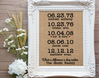 husband valentines day gift husband gift what a difference a day makes burlap print
