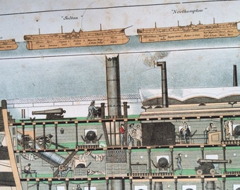 1883 British Navy Past & Present Large Panoramic Cross Section Original Antique print