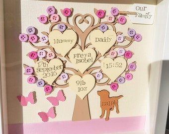 New Baby Family Tree
