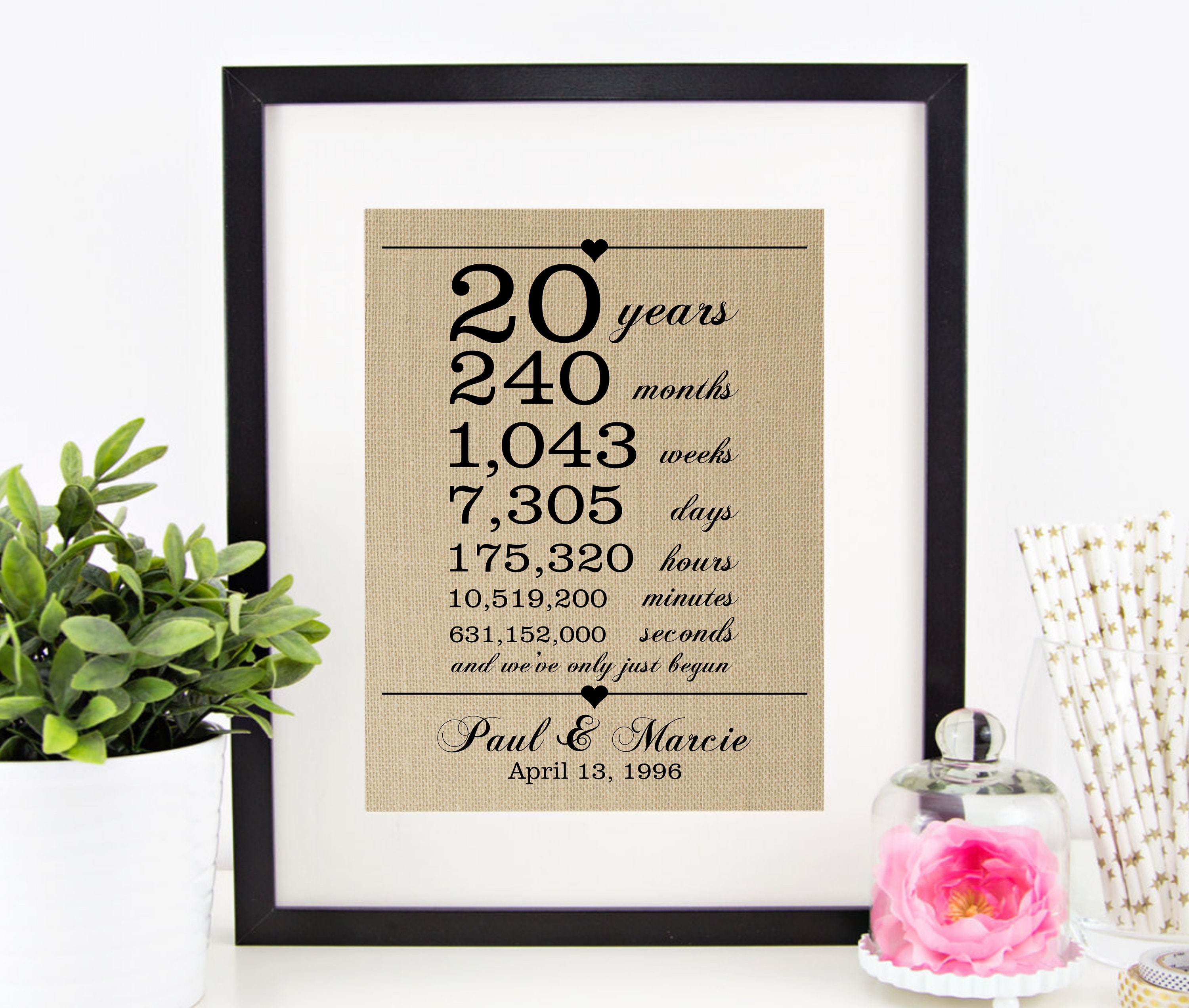 Twentieth Wedding Anniversary Gift: 20th Wedding Anniversary Gift For Wife Husband 20 Years