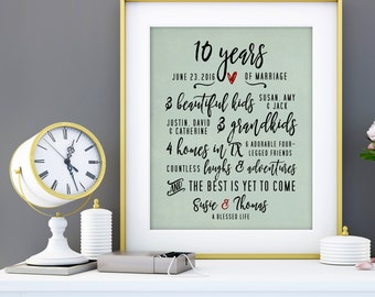 10 year anniversary gift for men 10th wedding anniversary gift 10 years 10th