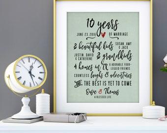 10 Year Anniversary Gift for Men, 10th Wedding Anniversary Gift, 10 Years, 10th Anniversary for Her Parents Anniversary Gift 25 Years 8 x 10