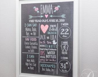 Baby Birthday Chalkboard Template