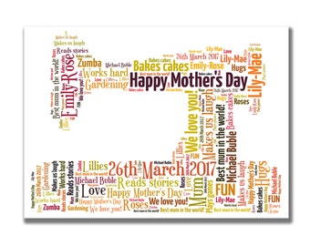 Sewing machine - personalised word art for Mother's day. Digital image