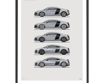 Audi R8 Generations Poster