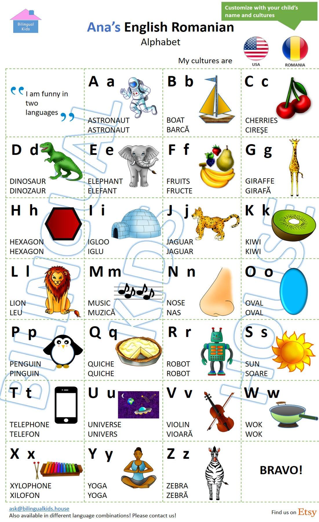 Extrêmement Poster alfabeto rumeno inglese digitale per bambini Gioco NO33