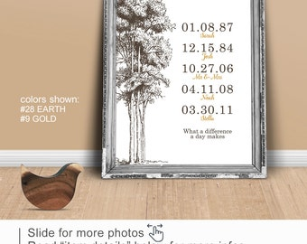 Anniversary gift for wife, Important Date art, What a difference a day makes wall art, Housewarming Gift, Family Date Gift, family birthdays