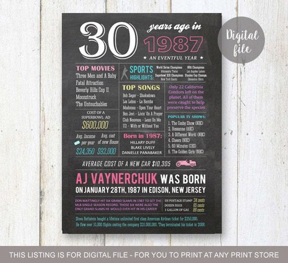 30 geburtstag geschenkidee personalisierte 30 geburtstag. Black Bedroom Furniture Sets. Home Design Ideas