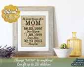 Mothers Day Gift, Mother's Day Gift Mom, Mothers Day from Daughter, Mothers Day from Husband, Personalized Gifts for Mom Gifts, Home Gifts