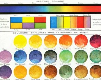 1933 Antique Colorimetry identification Chart Print, vintage Colors palette print, Colorspace Wall art home decor