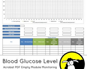 Ready-to-print Module - Blood Glucose Level Monitoring - Digital download